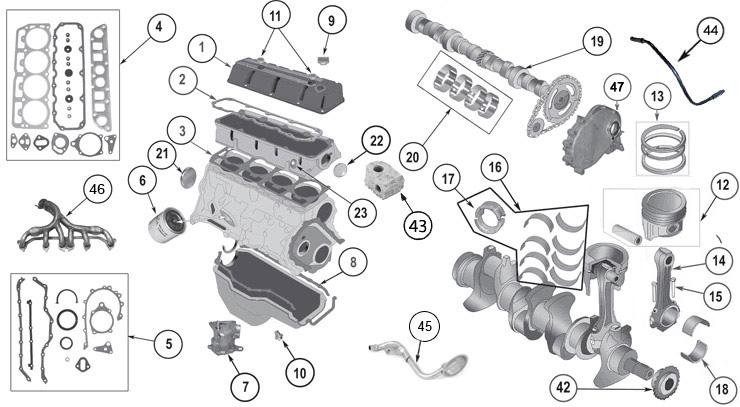 p440-wrangler_motor_aksami