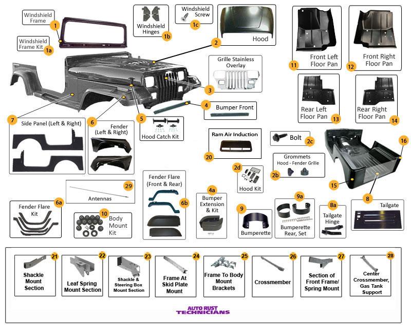 P Wrangler Kaporta Aksami on Jeep Wrangler Oem Parts Diagram